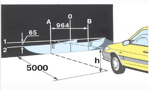 Как правильно отрегулировать фары? Делаем комфортное освещение дороги