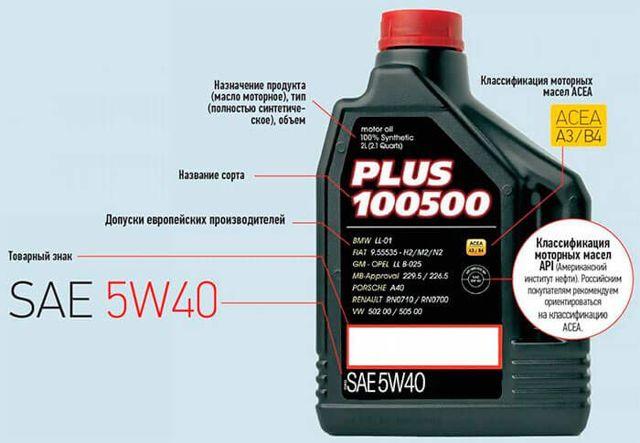 Можно ли смешивать масло 5w30 и 5w30? Читай в нашей статье
