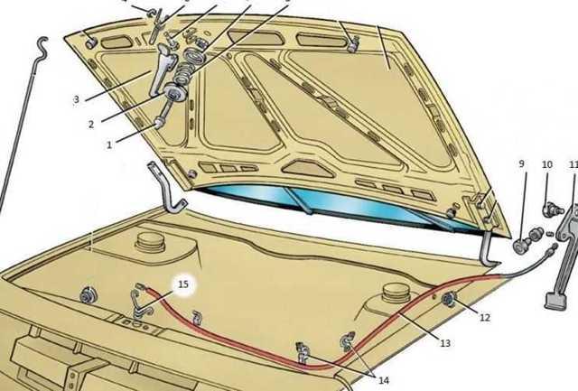 Как открыть капот, если сел аккумулятор? Если внезапно это случилось