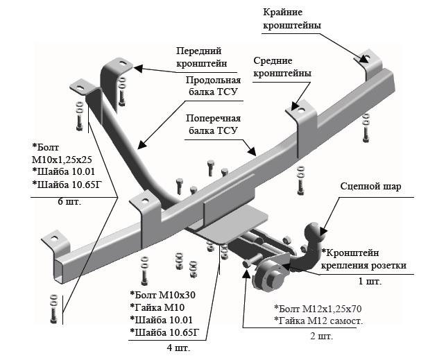 Установка фаркопа на chevrolet niva своими руками.