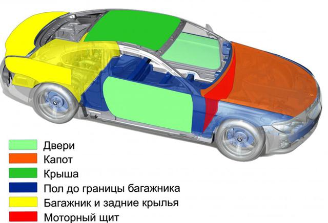 Шумка авто своими руками из подручных материалов. Зачем платить больше?