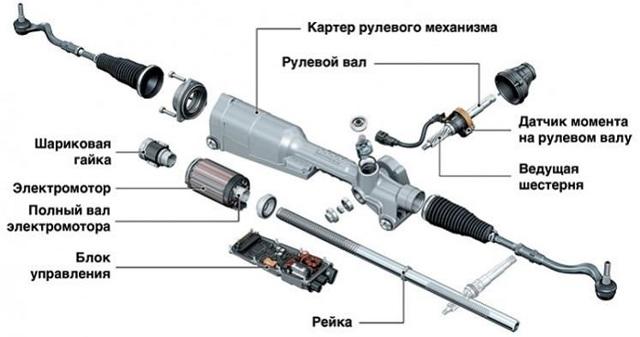 Принцип работы электроусилителя руля. Его устройство и обзор