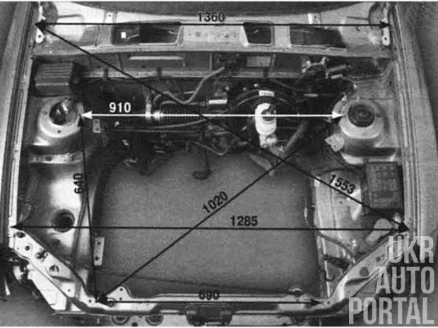 Как определить битую машину? Подробная инструкция и обзор