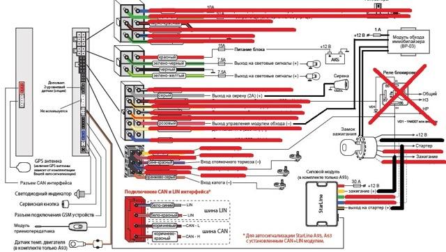 Инструкция по установке сигнализации starline а91, а92, а93 и а94 своими руками