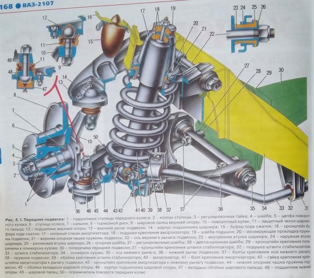 Все о замене передних амортизаторов на ваз 2106