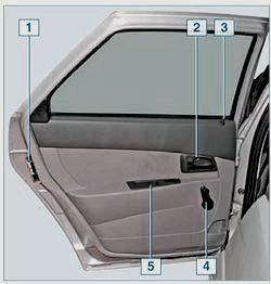 Как снять обшивку задней и передней двери на приоре? Спорим, ты сможешь?