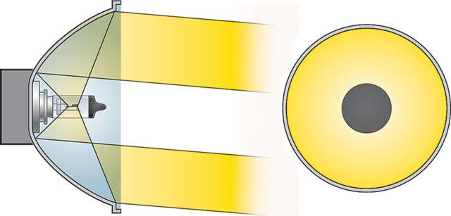 Как установить линзы в фары? Руководство и обзор