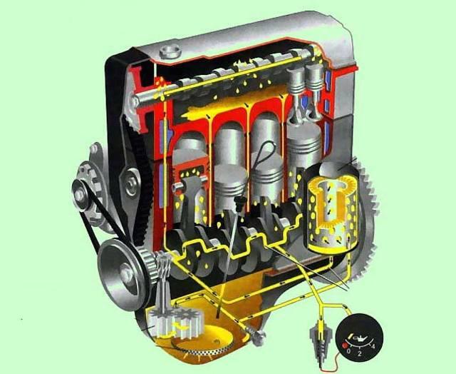Почему масло в двигателе быстро чернеет? Список всех причин