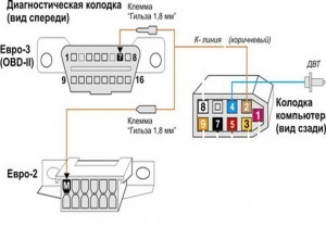 Инструкция бортового компьютера штат на ваз 2114 и 2115. Что, зачем и как