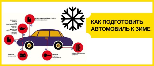 Как подготовить машину к зиме? Список советов и действий