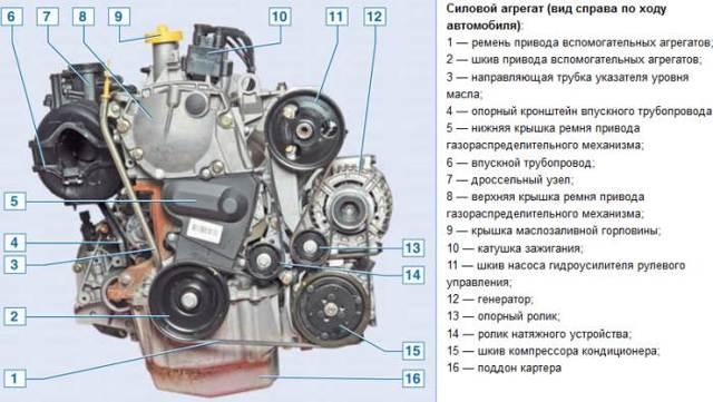 Ресурс двигателя renault logan 1,4 и 1,6 8 и 16 клапанов. Все про это и не только