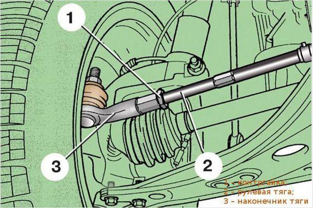 Замена рулевой тяги на ford focus 2. Какой смысл платить сто?