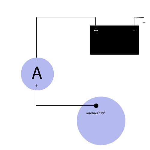 Как подключить амперметр и вольтметр в машине? Это действительно интересно