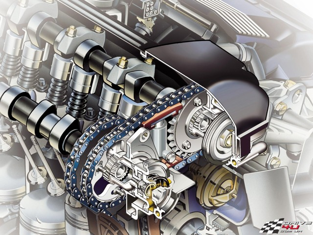 Что такое vanos на bmw? Принцип работы разбор плюсов и минусов