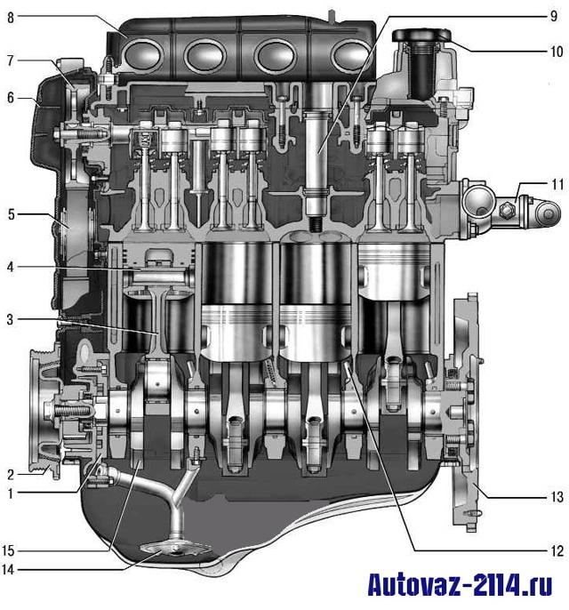 Почему троит 8 клапанный двигатель на калине? Список причин и действий