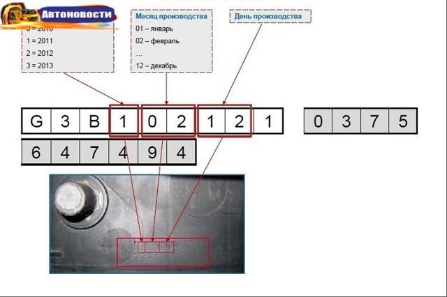 Как определить дату (год) изготовления аккумулятора? Читай и применяй