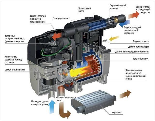 Почему не запускается гидроник и способы ремонта устройства. Наш материал