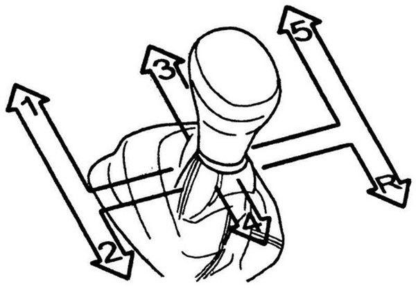 Как научиться правильно плавно отпускать сцепление? Советы новичкам