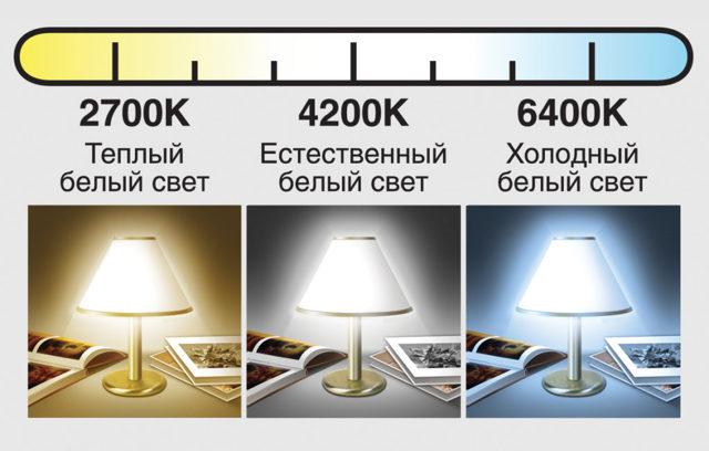 Какой свет фар лучше белый, желтый или синий? Видимость и безопасность